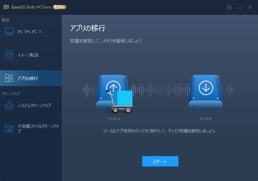 EaseUS Todo PCTransアプリ移行手順1